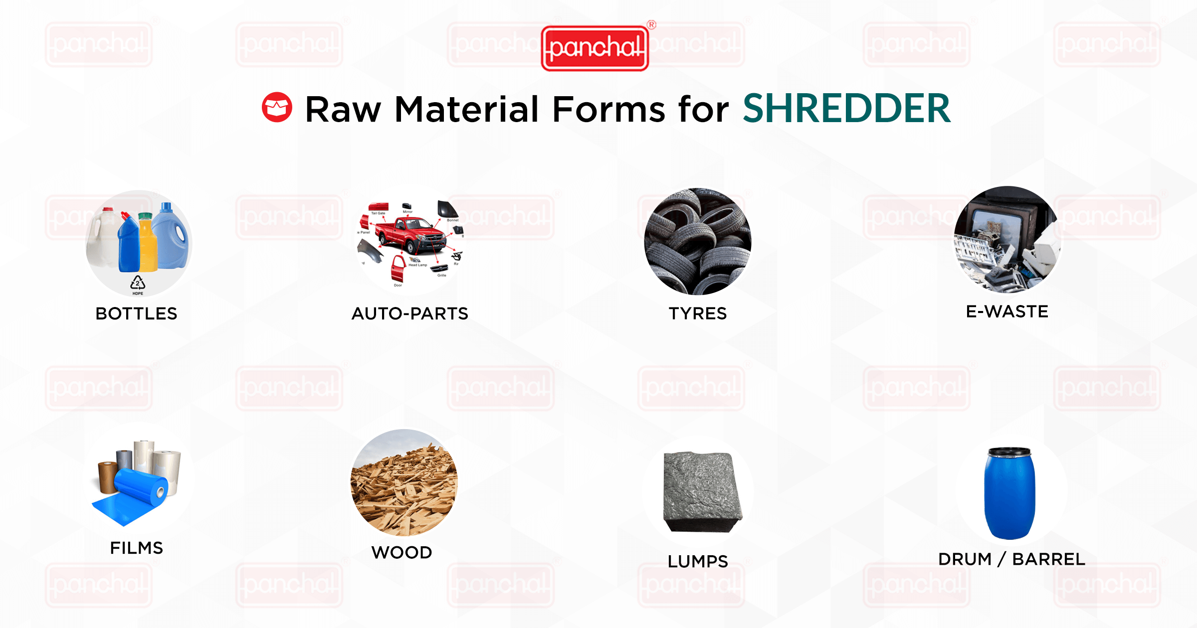 Raw Material Required in Plastic shredder machine